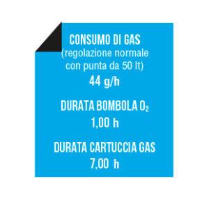 consumo-gas-ts30
